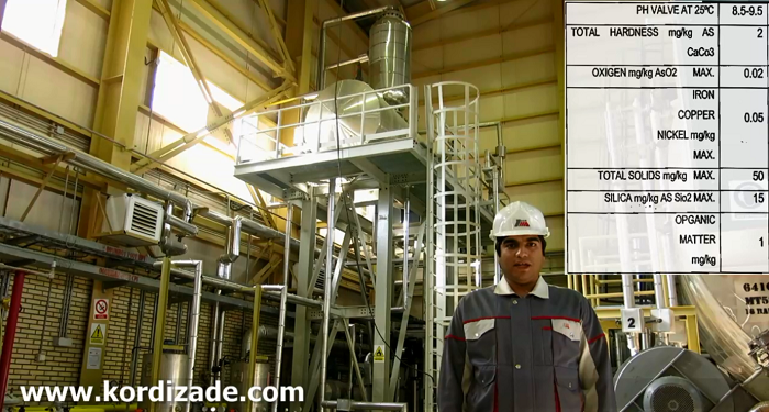 دی اریتور در کنترل شیمیایی آب بویلر