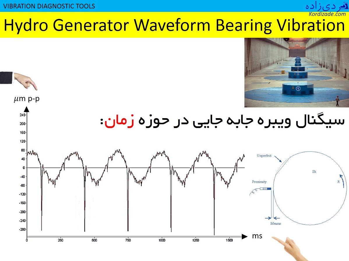 سیگنال حوزه زمان Time Waveform Signal