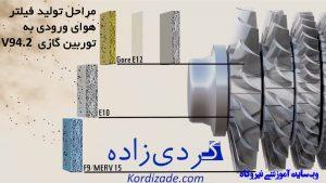 فیلتر هوای ورودی توربین گازی V94.2