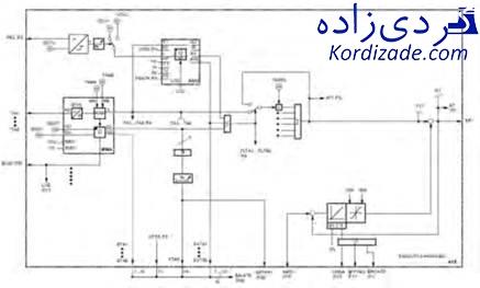 خروجی توربین گازی v94.2